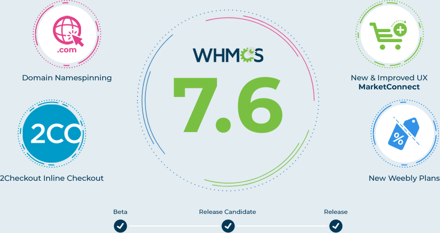 WHMCS 7.5.2 – The Web Hosting Automation Platform 7.5.2 Free Download