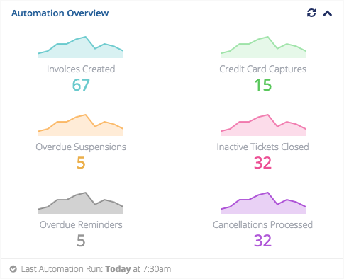 automation-overview-widget.png