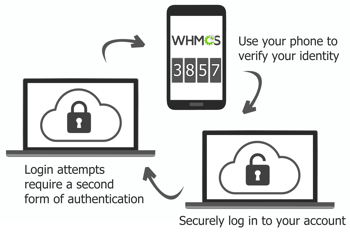 duosecurity-two-factor-whmcs.png