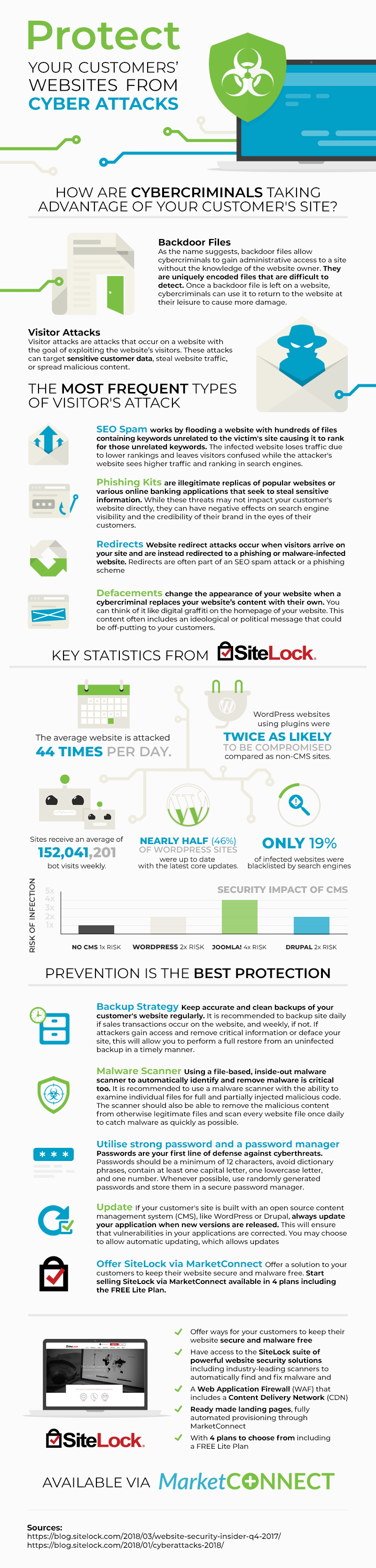 whmcs-marketconnect-sitelock-infographic.png