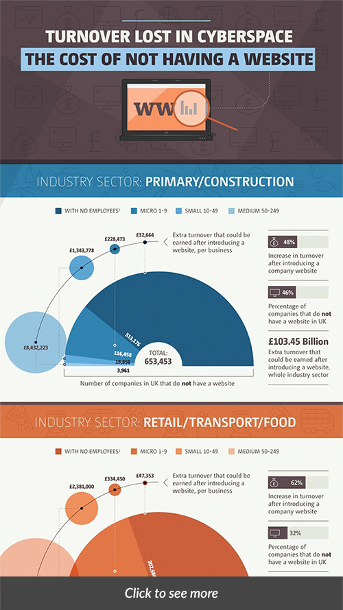 whmcs-website-cost-infographic-thumbnail.png